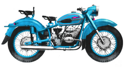 guide to identify ural motorcycles